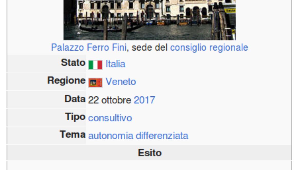 Dall'autonomia di Veneto e Lombardia all'autonomia di tutte le Regioni, cioè nessuna autonomia